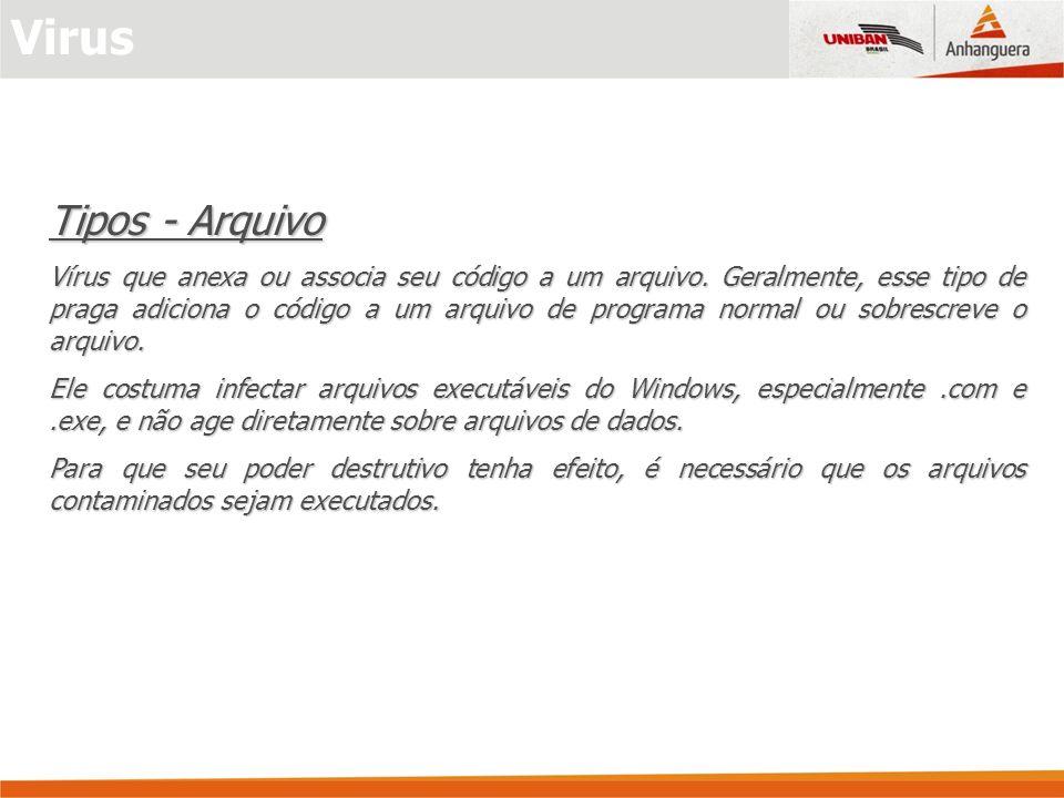 Virus Tipos - Arquivo.