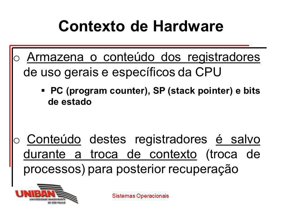 Contexto de HardwareArmazena o conteúdo dos registradores de uso gerais e específicos da CPU.