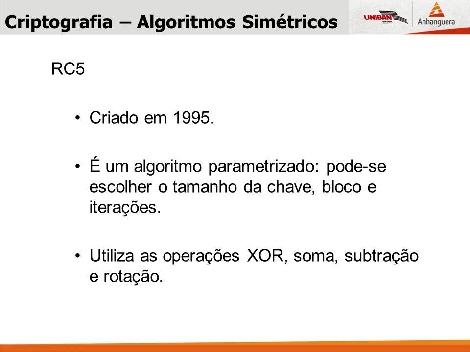 Criptografia – Algoritmos Simétricos