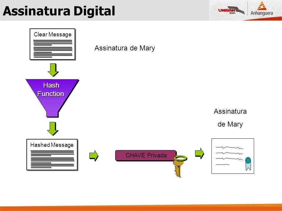 Assinatura Digital Assinatura de Mary Hash Function Assinatura de Mary