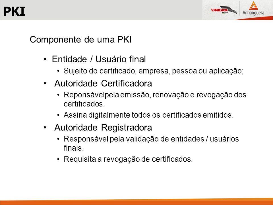 PKI Componente de uma PKI Entidade / Usuário final