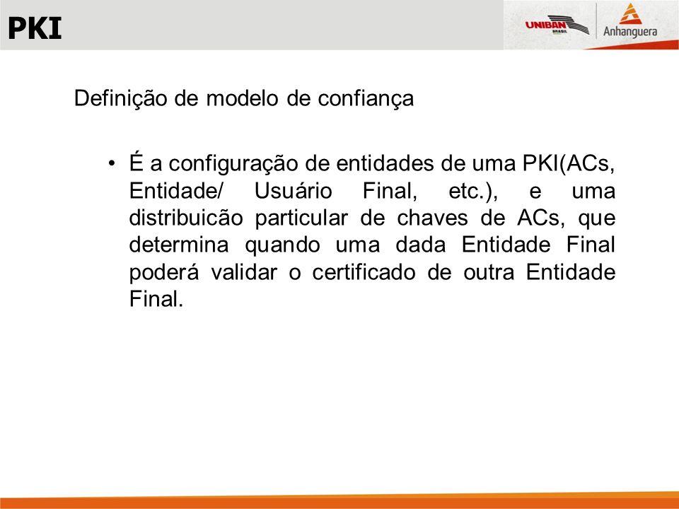 PKI Definição de modelo de confiança