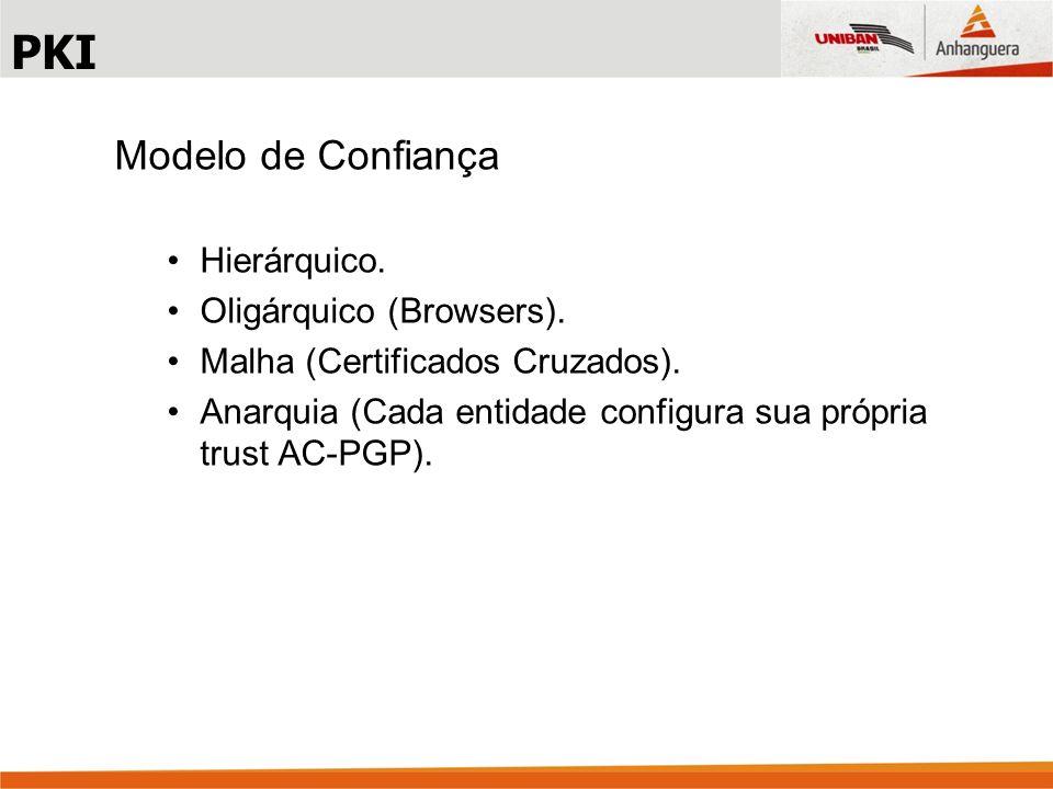 PKI Modelo de Confiança Hierárquico. Oligárquico (Browsers).