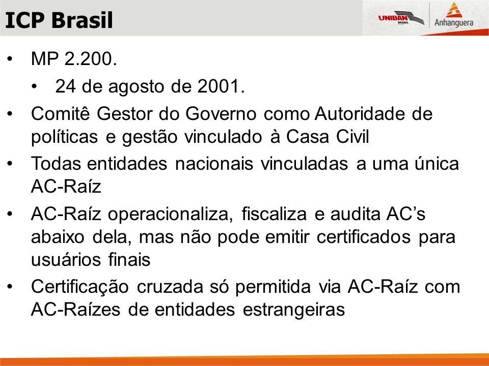 ICP Brasil MP 2.200. 24 de agosto de 2001.