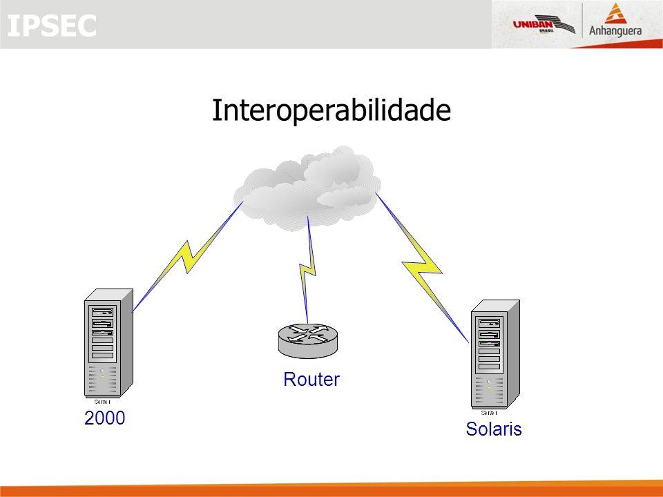 IPSEC Interoperabilidade Router 2000 Solaris