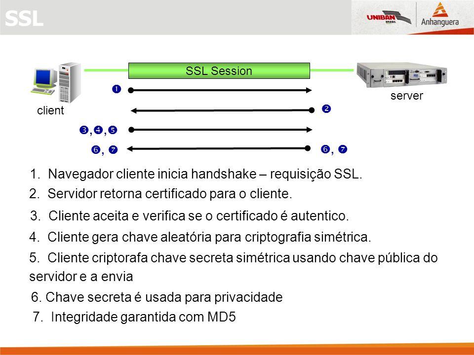 SSL 1. Navegador cliente inicia handshake – requisição SSL.