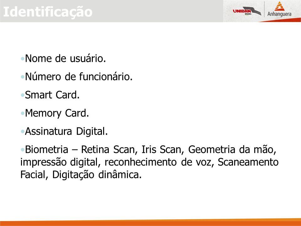 Identificação Nome de usuário. Número de funcionário. Smart Card.
