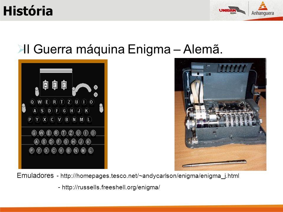 II Guerra máquina Enigma – Alemã.