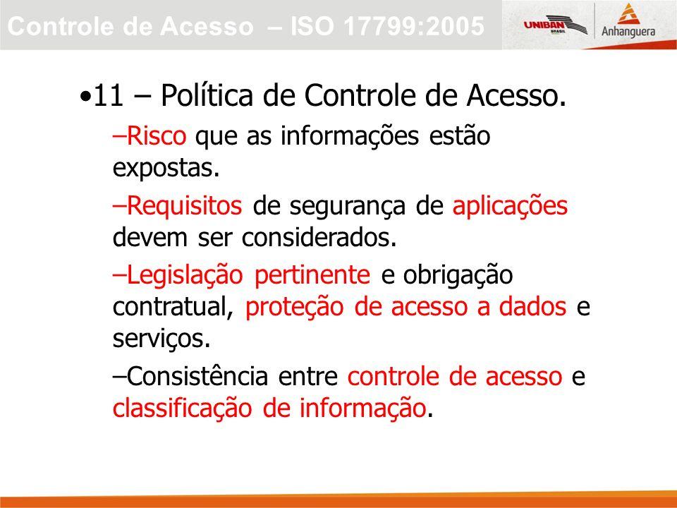 11 – Política de Controle de Acesso.