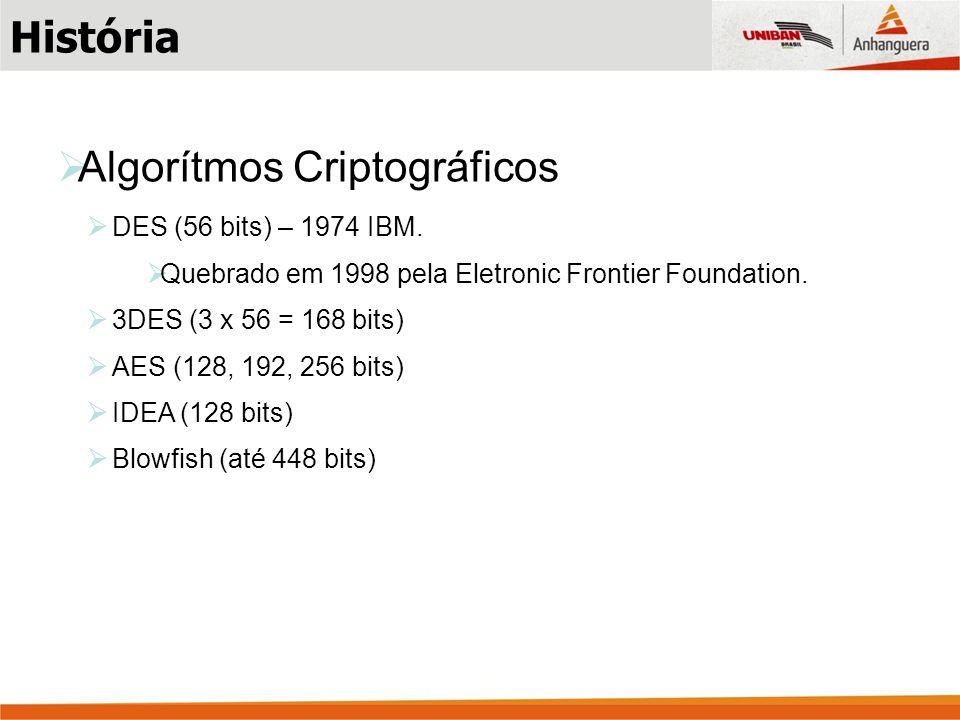 Algorítmos Criptográficos