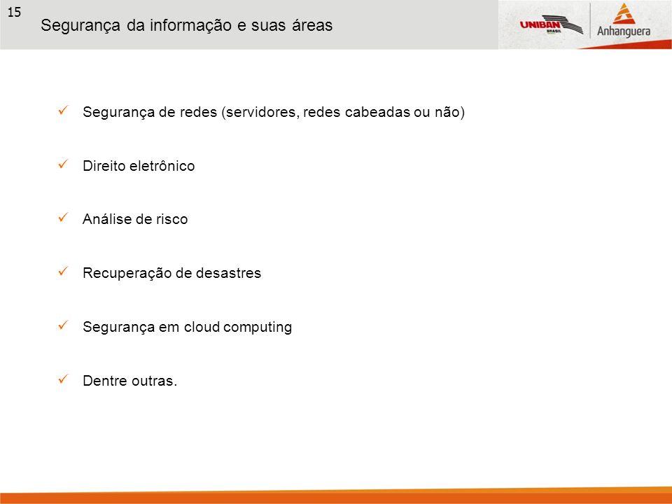 Segurança da informação e suas áreas