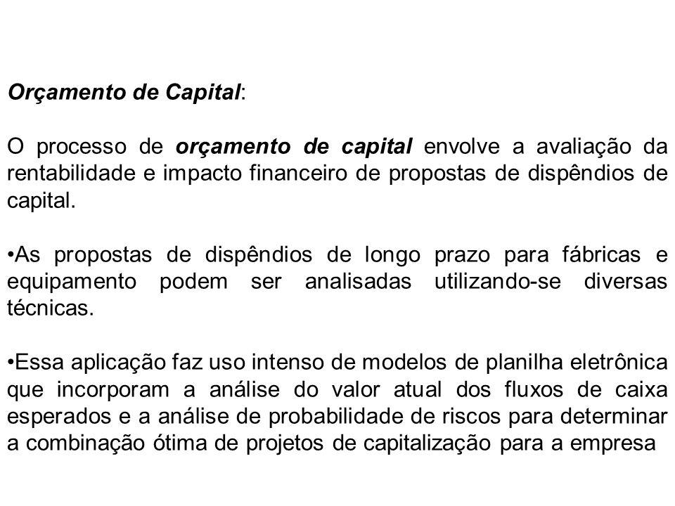 Orçamento de Capital: