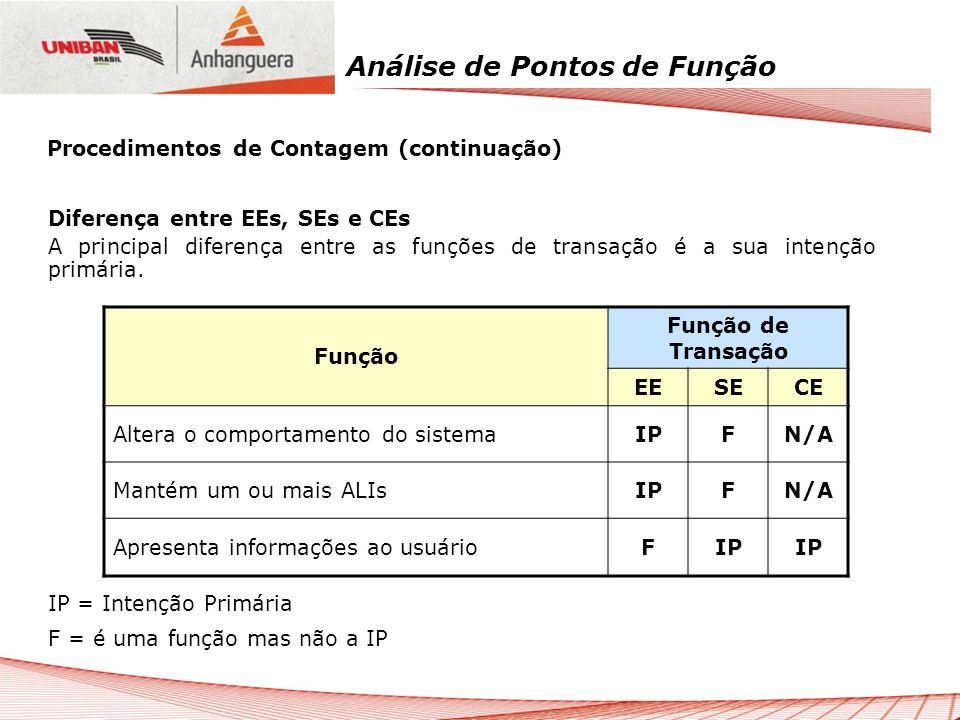 Função Função de Transação EE SE CE IP F N/A