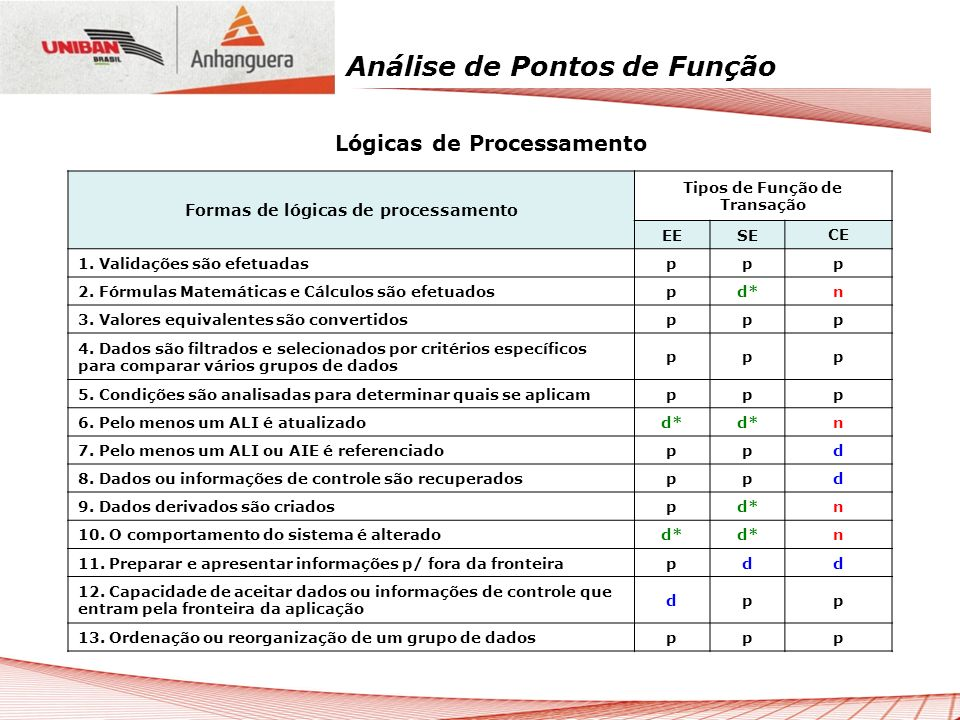 Lógicas de Processamento
