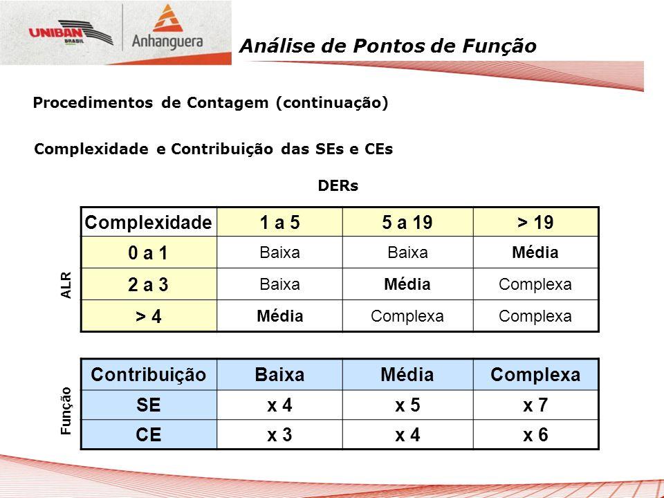 Complexidade 1 a 5 5 a 19 > 19 0 a 1 2 a 3 > 4 Contribuição