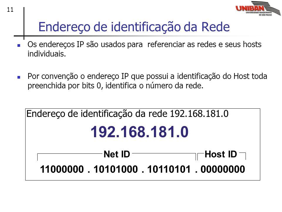 Endereço de identificação da Rede