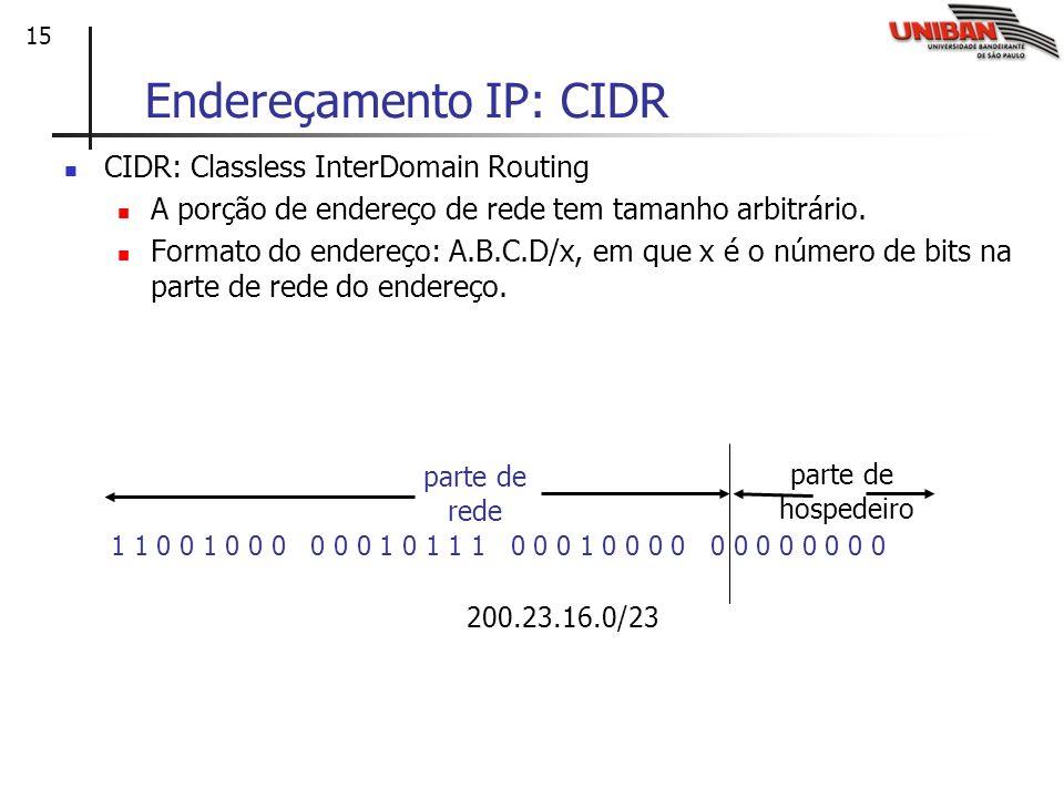 Endereçamento IP: CIDR