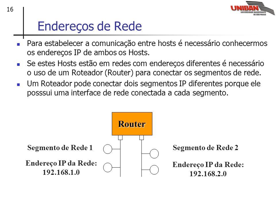 Endereços de Rede Router