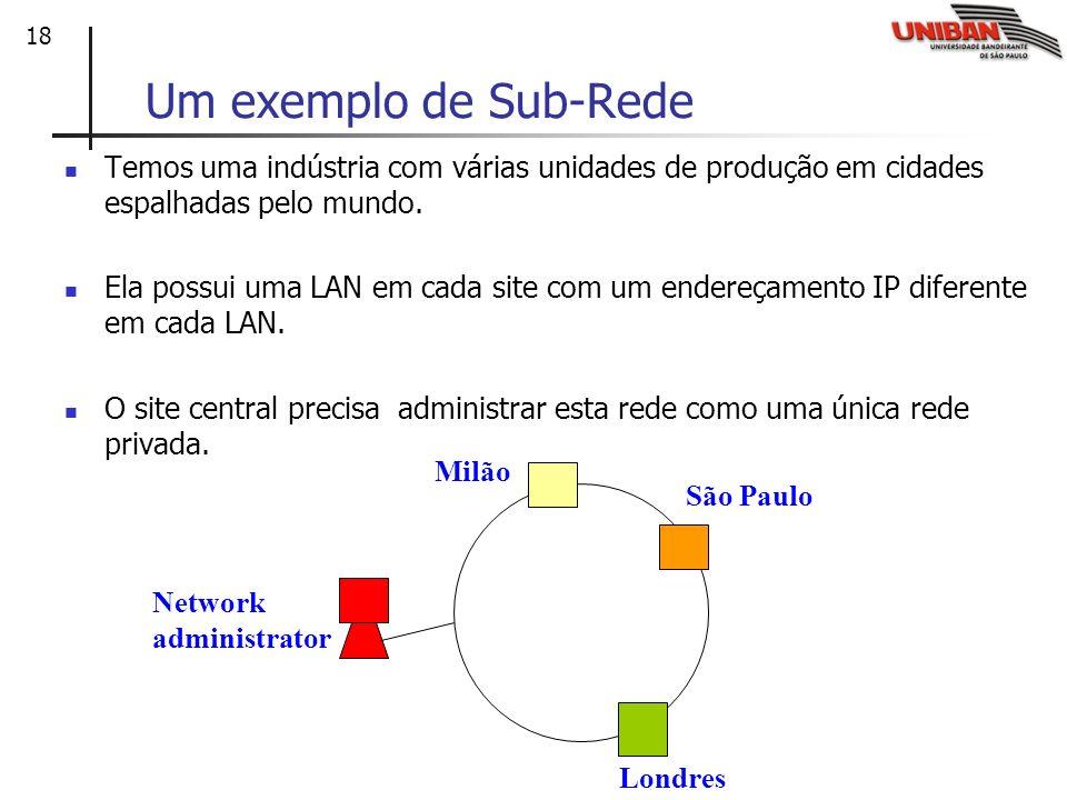 Um exemplo de Sub-Rede Temos uma indústria com várias unidades de produção em cidades espalhadas pelo mundo.