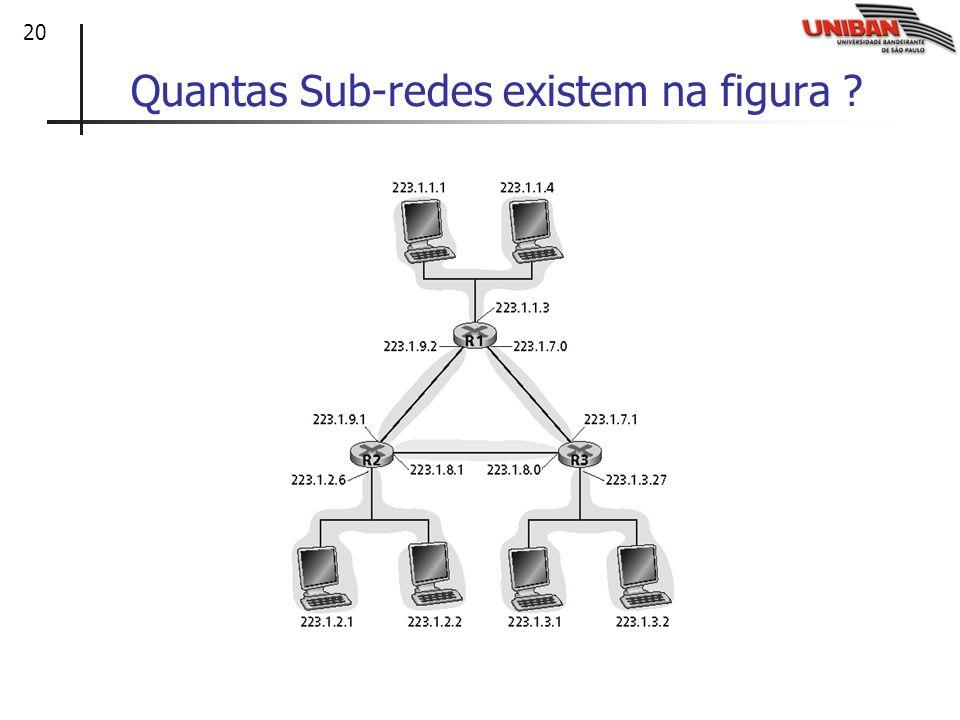 Quantas Sub-redes existem na figura