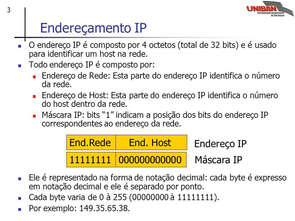 Endereçamento IP End.Rede End. Host 11111111 000000000000 Endereço IP