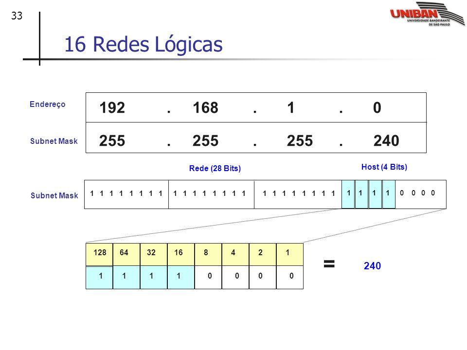 16 Redes Lógicas 255 . 255 . 255 . 240. Subnet Mask. Endereço. 192 . 168 . 1 . 0.