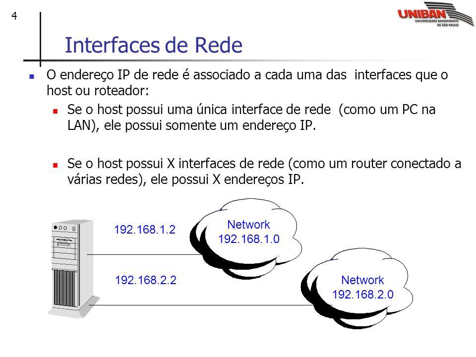 Interfaces de Rede O endereço IP de rede é associado a cada uma das interfaces que o host ou roteador:
