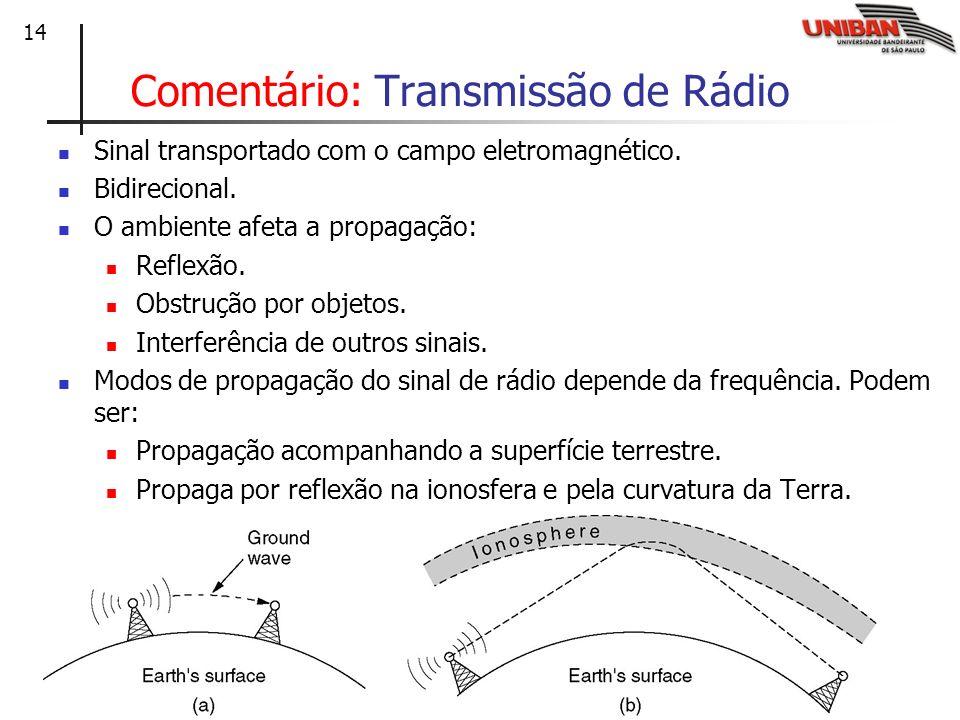 Comentário: Transmissão de Rádio