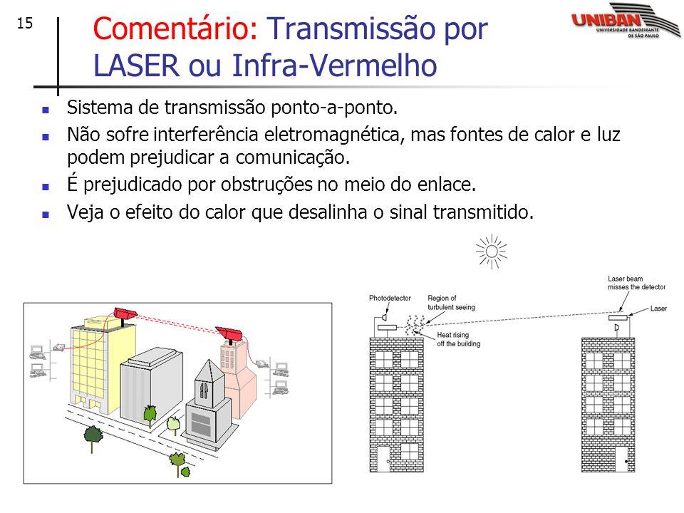 Comentário: Transmissão por LASER ou Infra-Vermelho