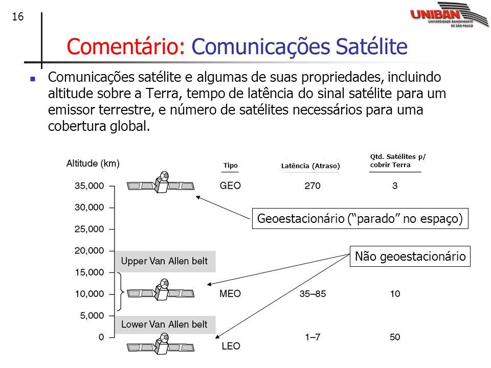 Comentário: Comunicações Satélite