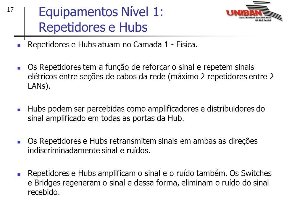 Equipamentos Nível 1: Repetidores e Hubs