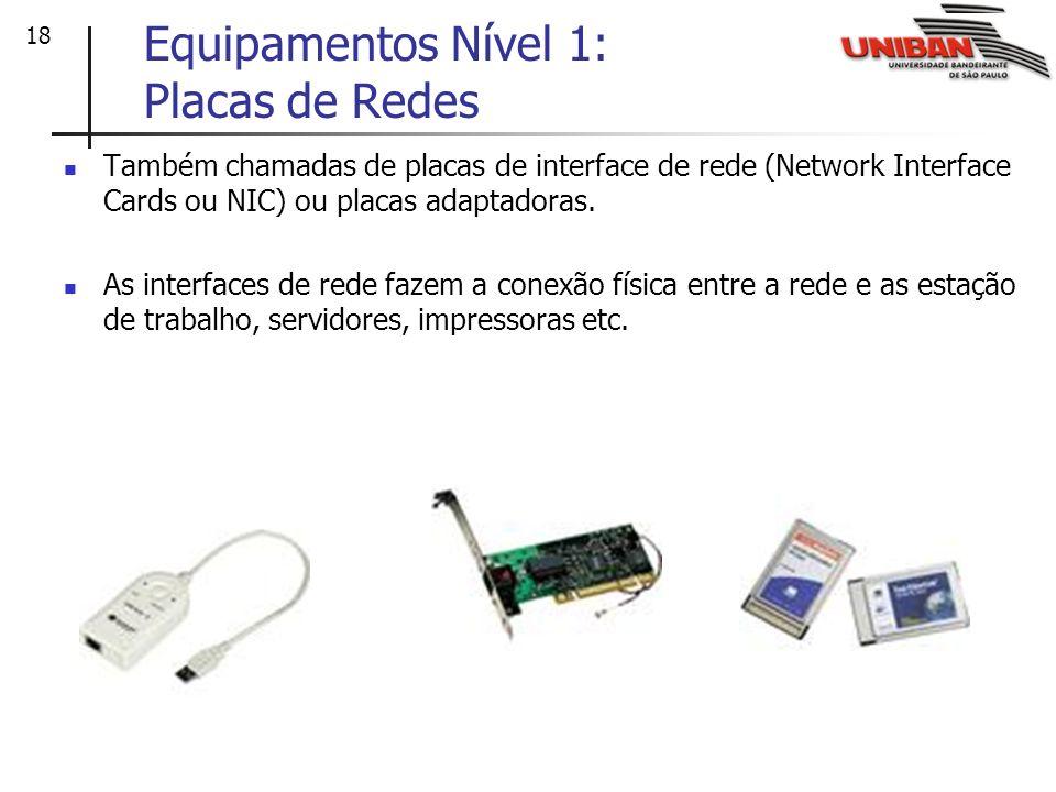 Equipamentos Nível 1: Placas de Redes