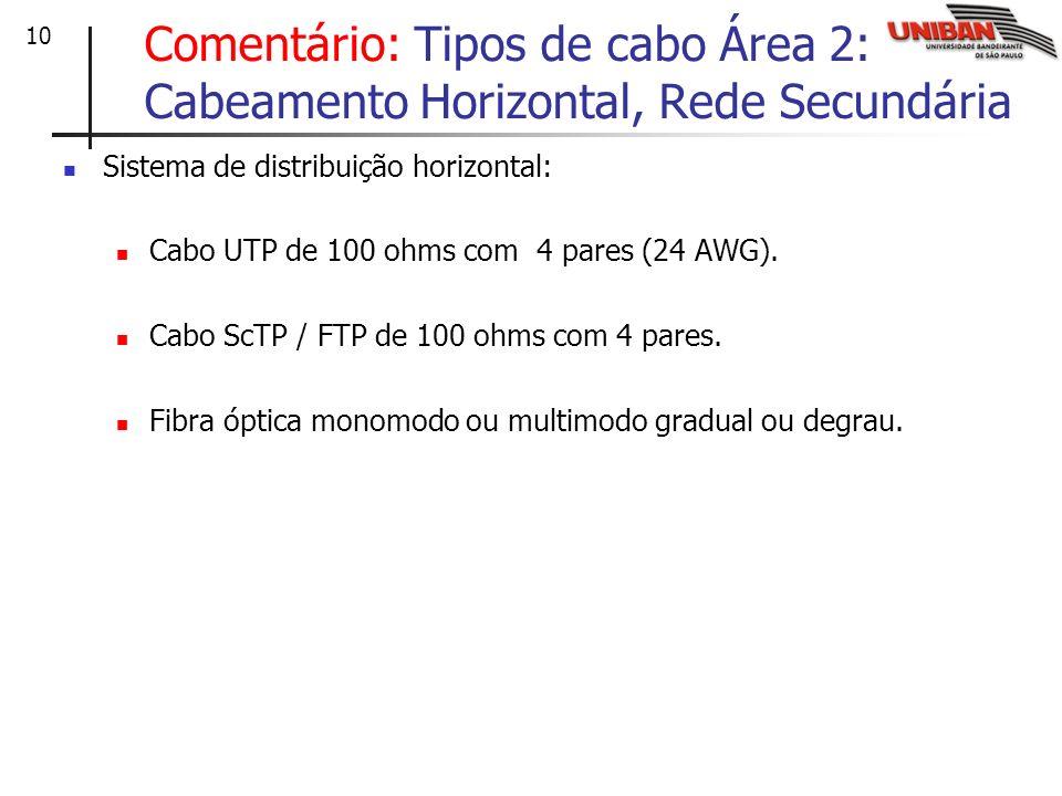 Comentário: Tipos de cabo Área 2: Cabeamento Horizontal, Rede Secundária