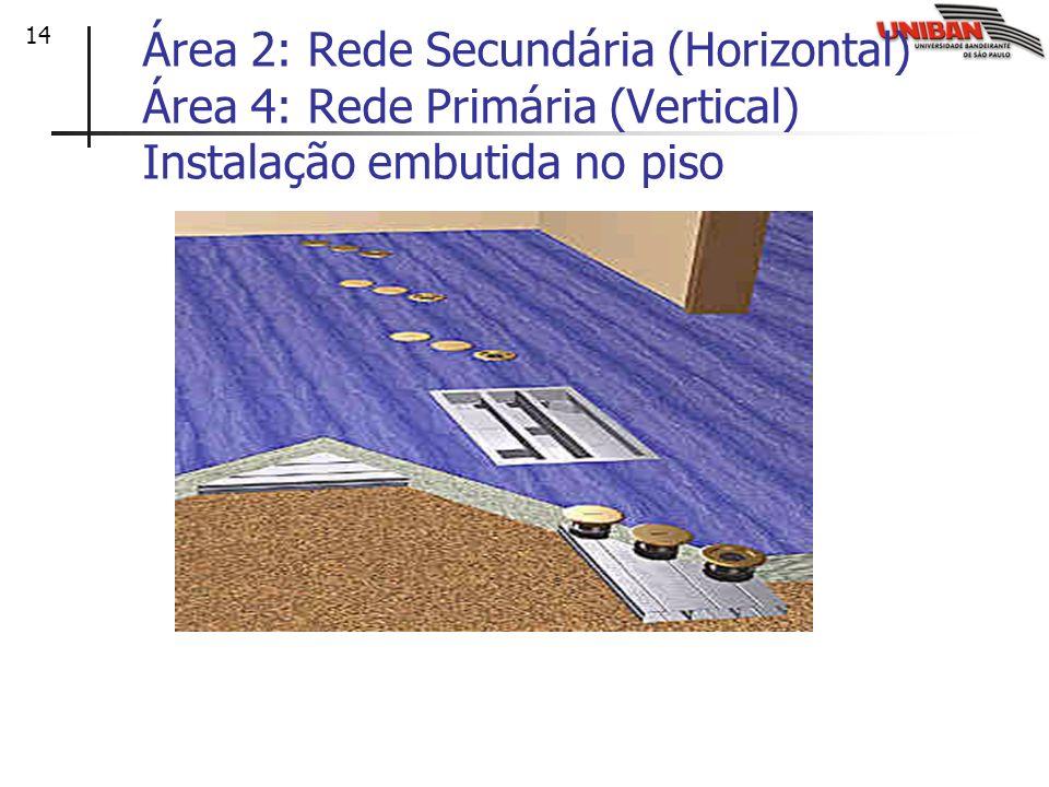 Área 2: Rede Secundária (Horizontal) Área 4: Rede Primária (Vertical) Instalação embutida no piso