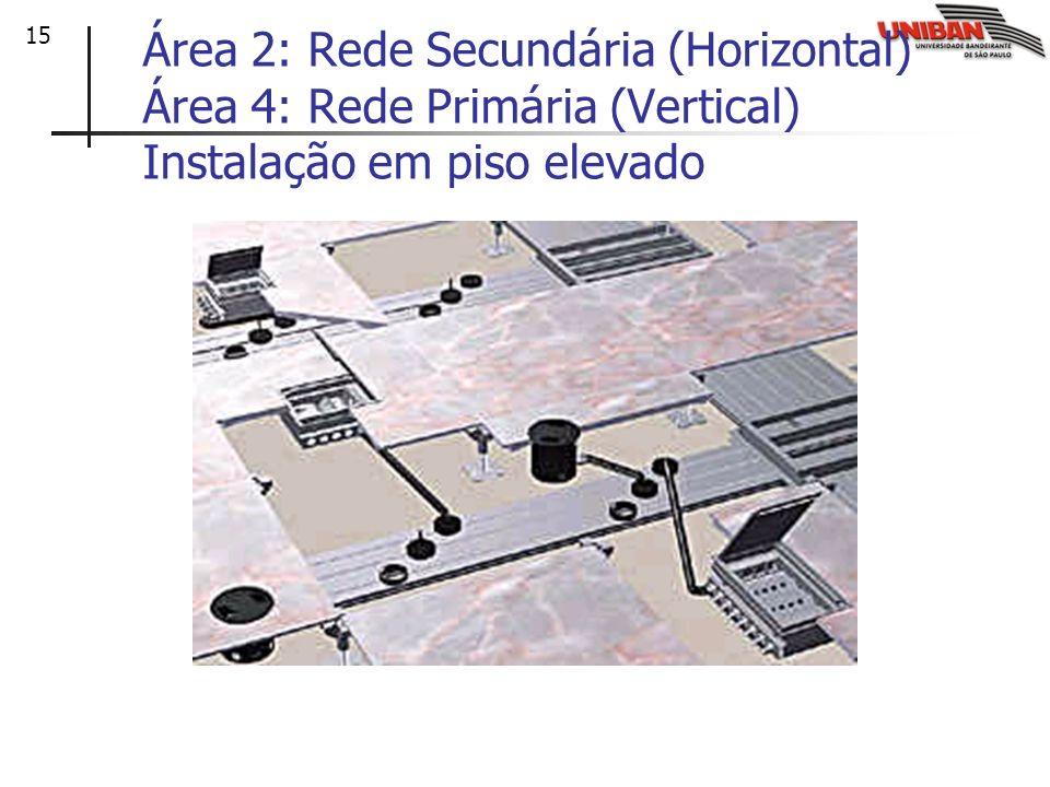 Área 2: Rede Secundária (Horizontal) Área 4: Rede Primária (Vertical) Instalação em piso elevado
