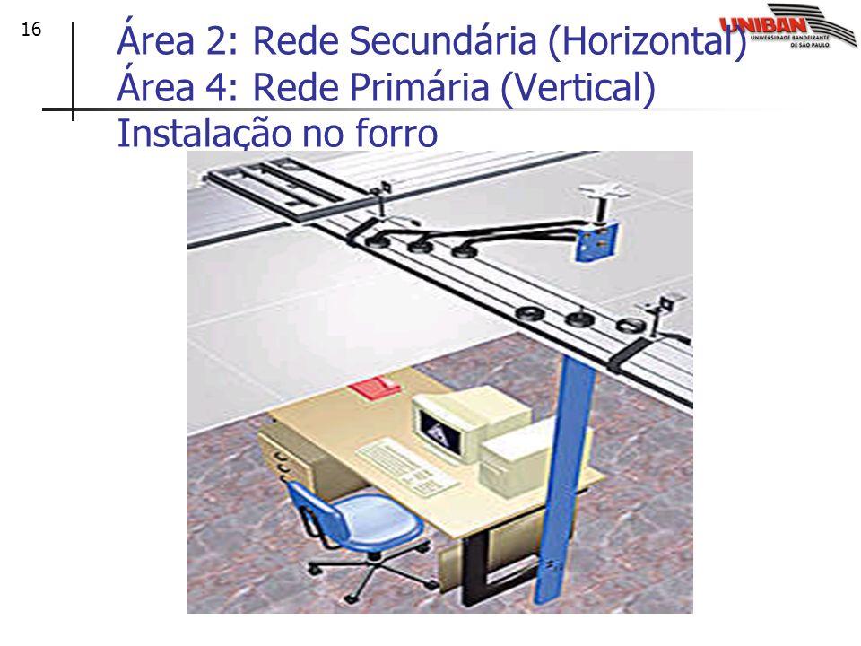 Área 2: Rede Secundária (Horizontal) Área 4: Rede Primária (Vertical) Instalação no forro