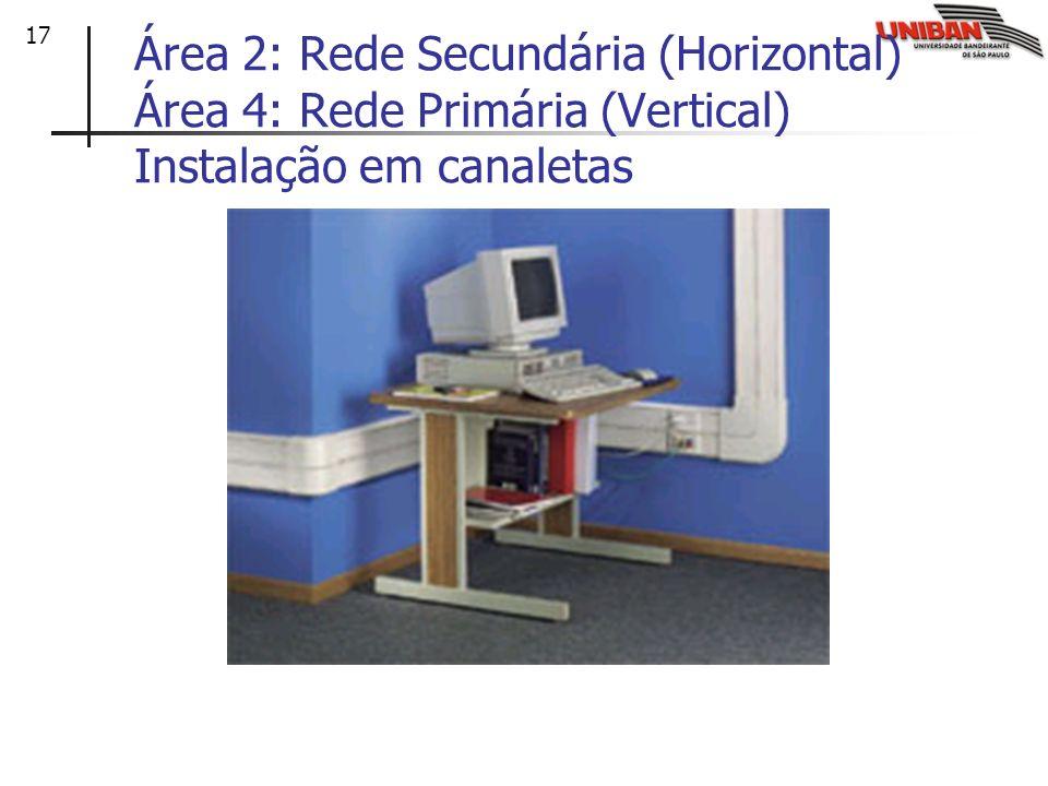 Área 2: Rede Secundária (Horizontal) Área 4: Rede Primária (Vertical) Instalação em canaletas
