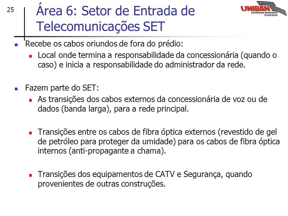 Área 6: Setor de Entrada de Telecomunicações SET