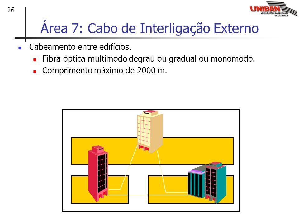 Área 7: Cabo de Interligação Externo