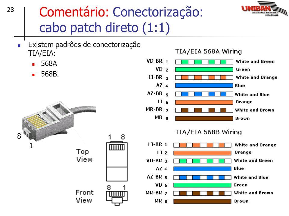 Comentário: Conectorização: cabo patch direto (1:1)
