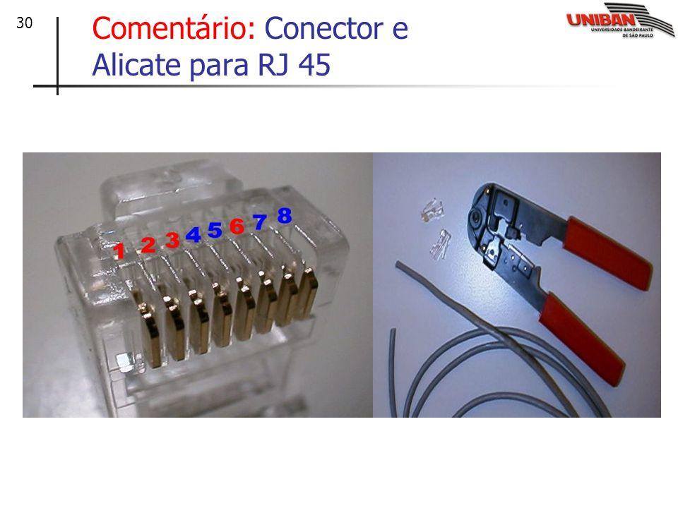 Comentário: Conector e Alicate para RJ 45