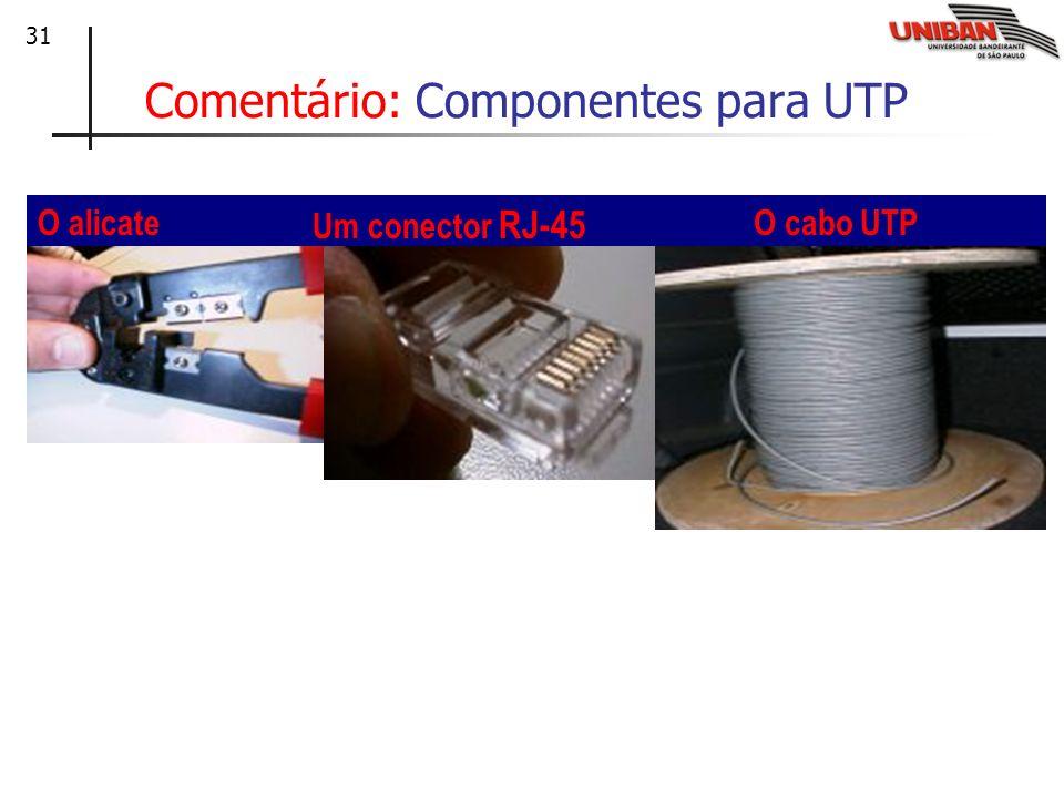 Comentário: Componentes para UTP