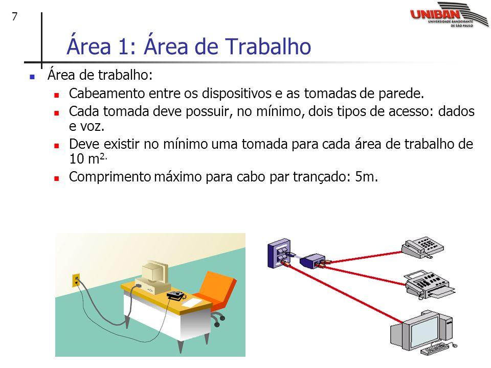 Área 1: Área de Trabalho Área de trabalho: