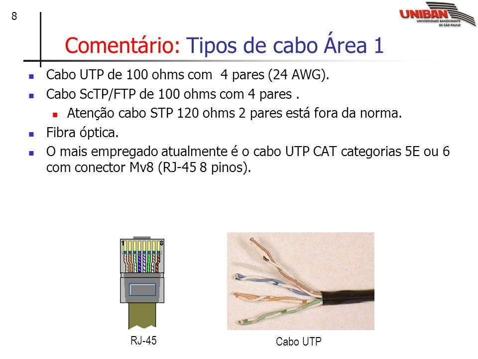 Comentário: Tipos de cabo Área 1