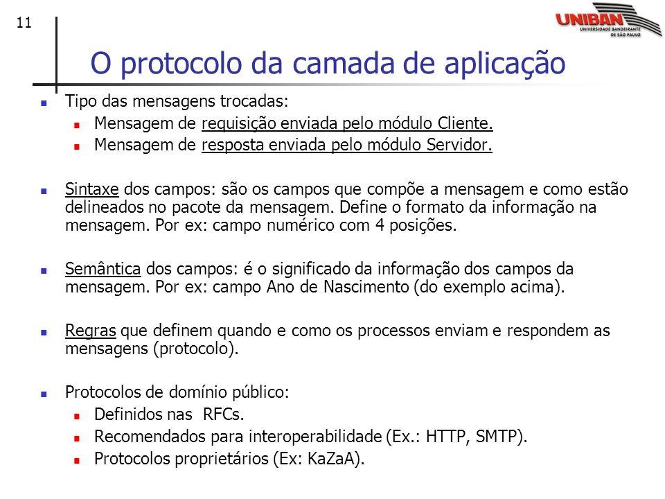 O protocolo da camada de aplicação
