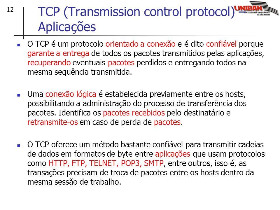 TCP (Transmission control protocol) – Aplicações