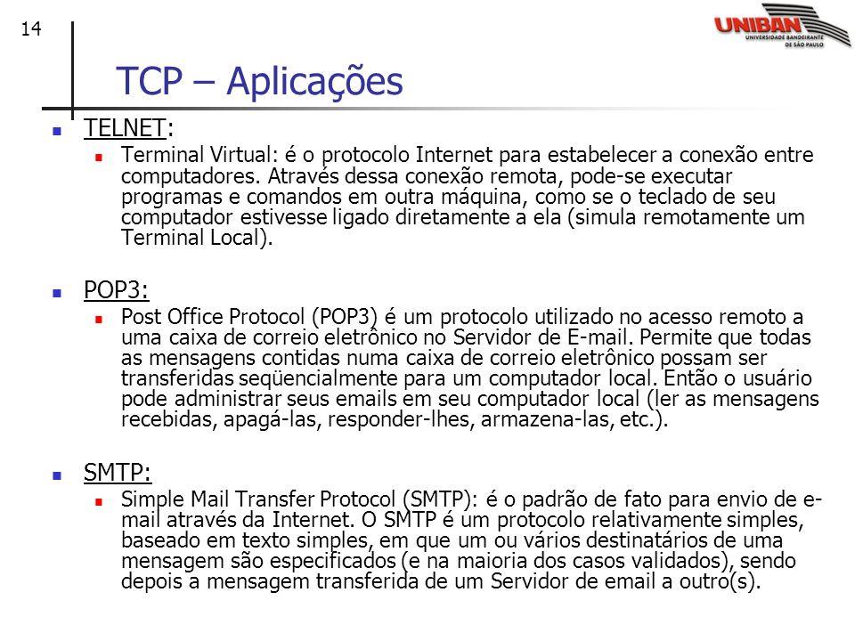 TCP – Aplicações TELNET: POP3: SMTP: