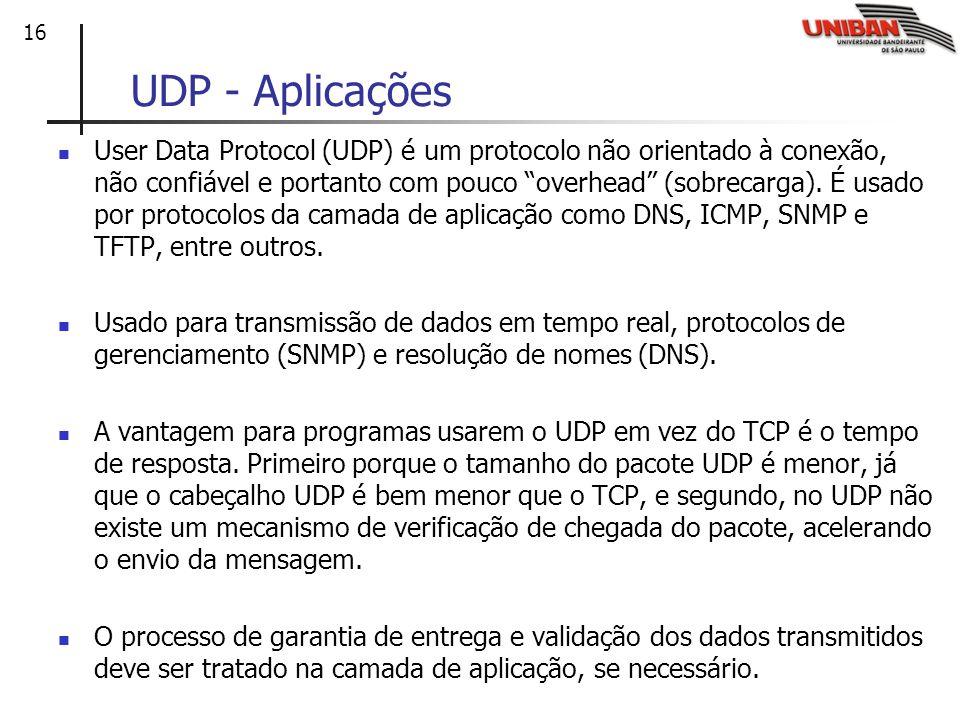 UDP - Aplicações