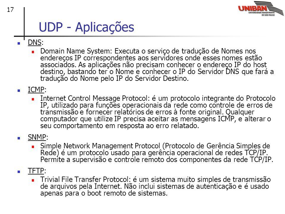 UDP - AplicaçõesDNS: