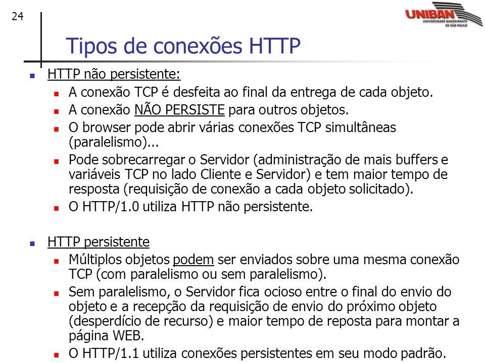 Tipos de conexões HTTP HTTP não persistente:
